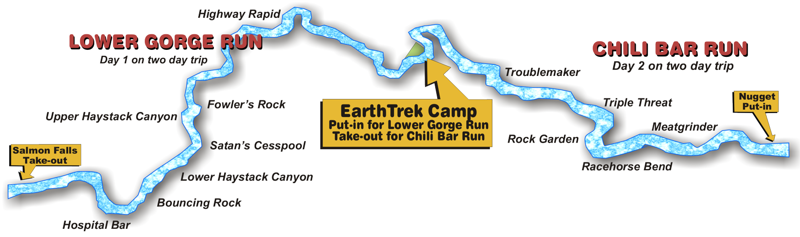 South Fork American River - Class III - EarthTrek Expeditions